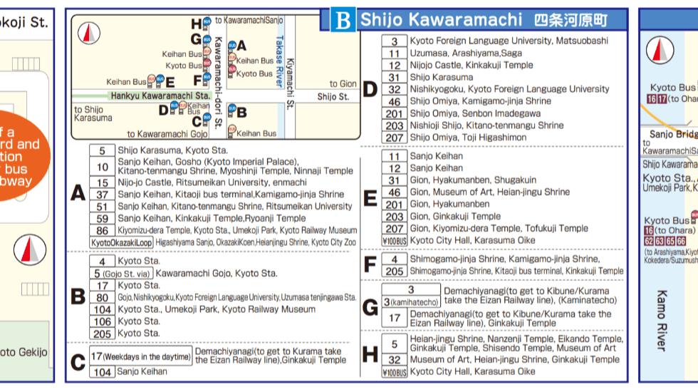 Kawaramachi area