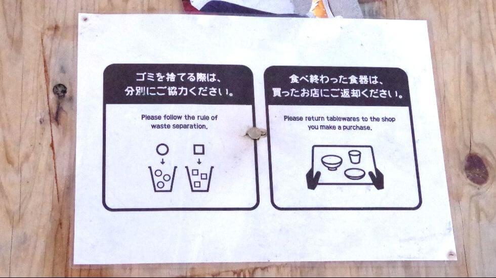 how to buy - shinmachi 3
