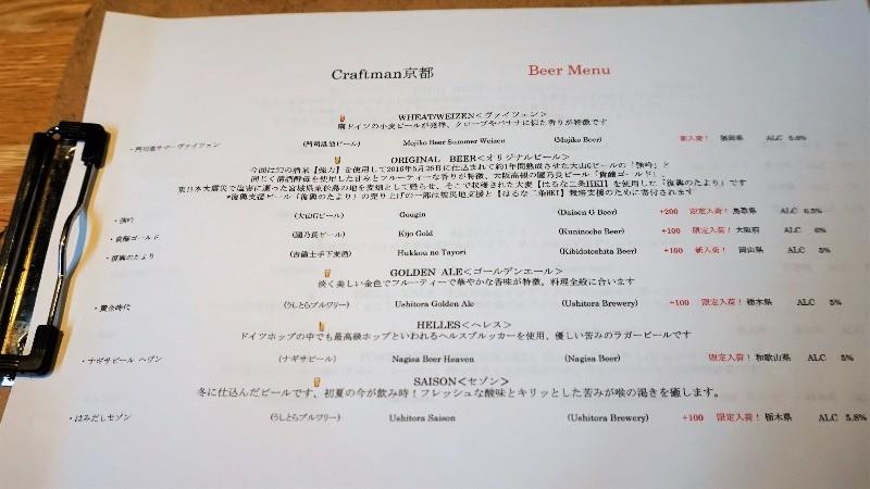 CRAFTMAN menu