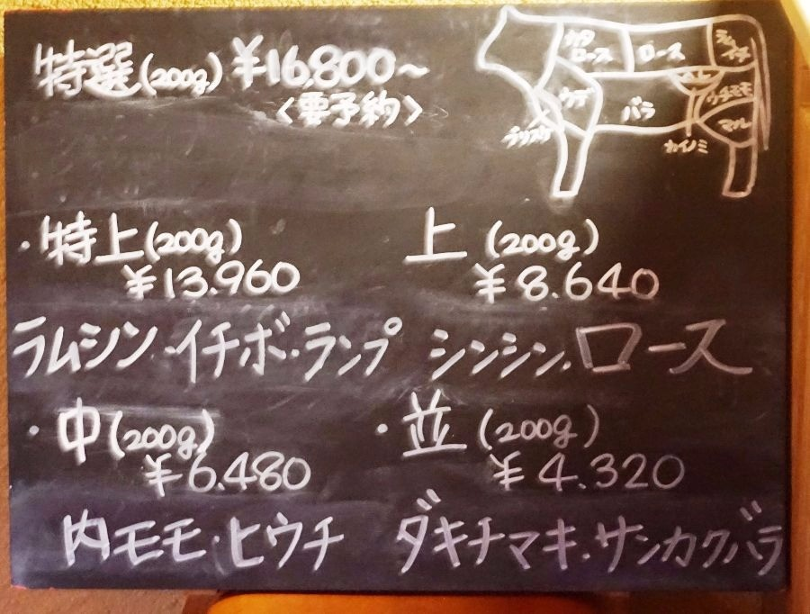 Nikuzuki menu
